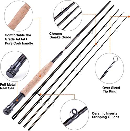 Spincast Combo Rod-Reel 1Pc 5 M