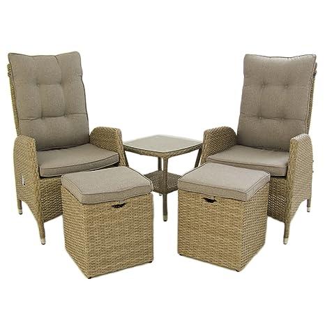 Edenjardi Conjunto Relax para Exterior | Mesa Auxiliar, 2 sillones reclinables y 2 Puffs | Aluminio y rattán sintético Plano Color Natural | 2/4 ...