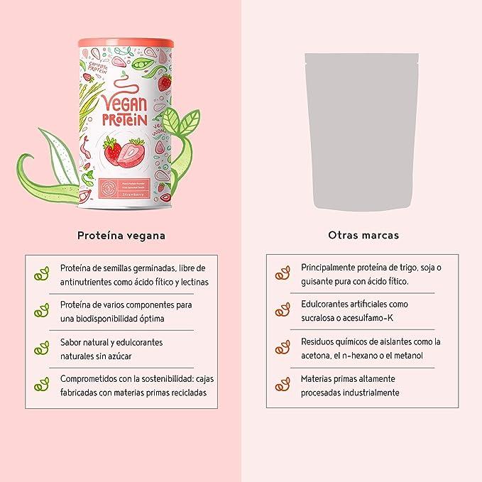 Proteina Vegana - FRESA - Proteína vegetal de arroz ...