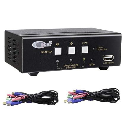 HDMI KVM Switch 2 Port Dual Monitor Duplicated Display CKL