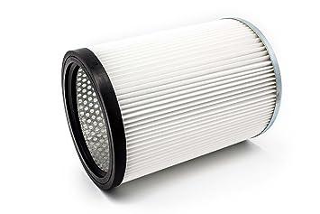 2x Staubsaugerfilter für Kärcher NT 70//2 *EU Patronen-Filter