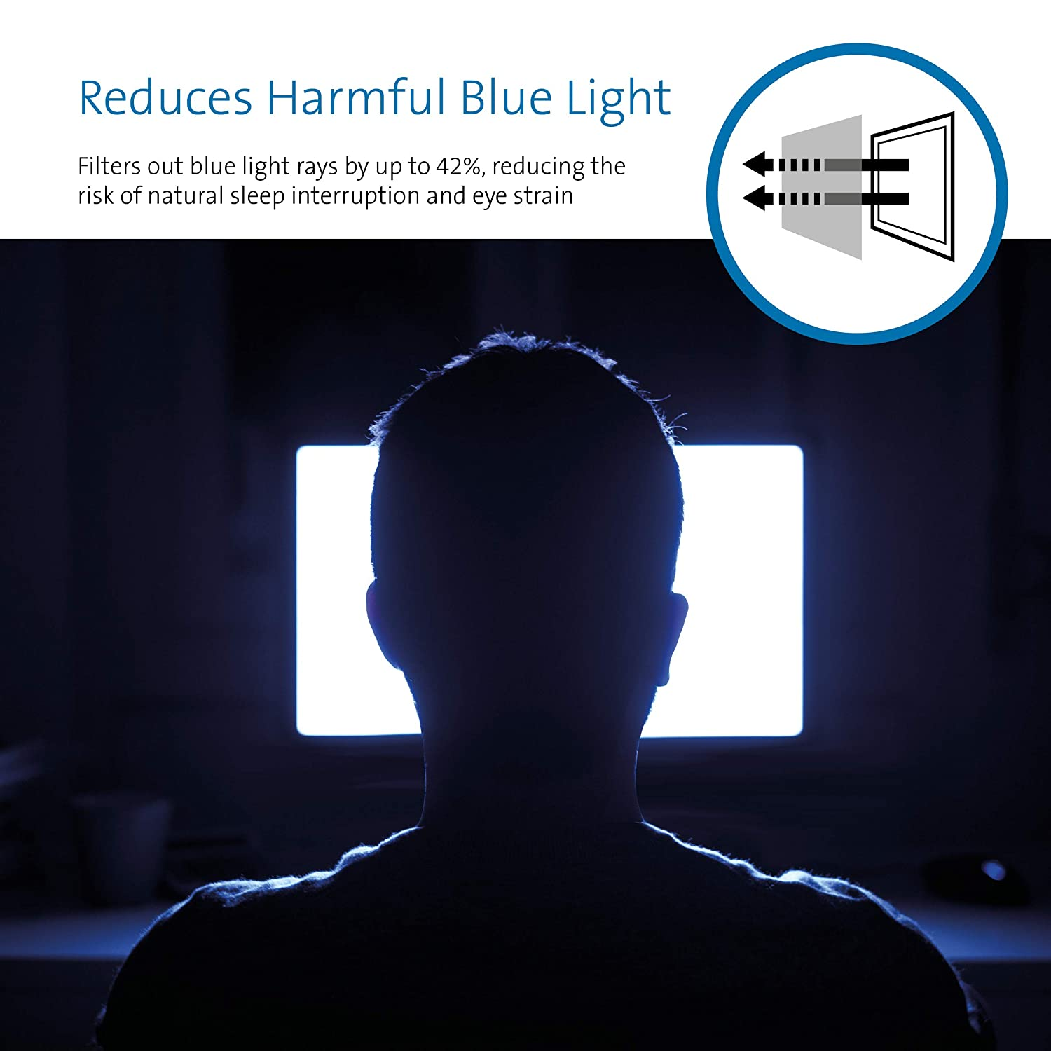 limits viewing angle supporting GDPR compliance reduced blue light via anti-glare coating Kensington Monitor Screen Privacy Filter 20 LG ViewSonic Samsung 16: 9
