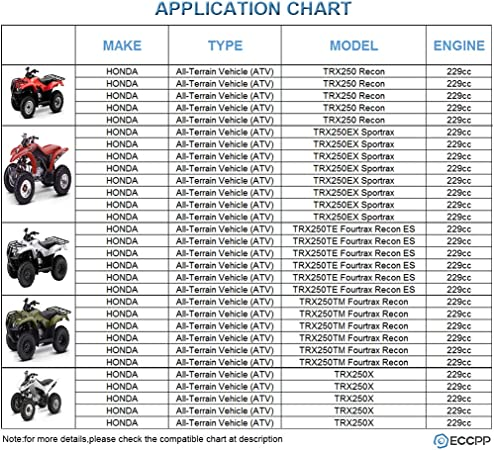 eccpp Motor de arranque Honda ATV TRX250 Recon 229 CC 1997 – 2001 TRX 250 sm13475 111927 31200-hm8 – 003 31200hm8 a41