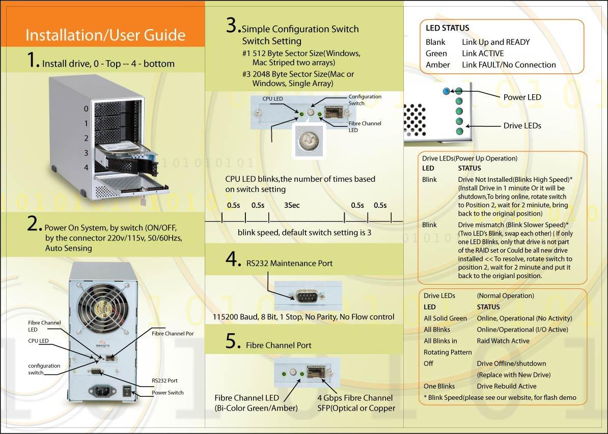 Amazon com: Seagra Technology, Inc STSRFC4-X Fibre Channel Desktop