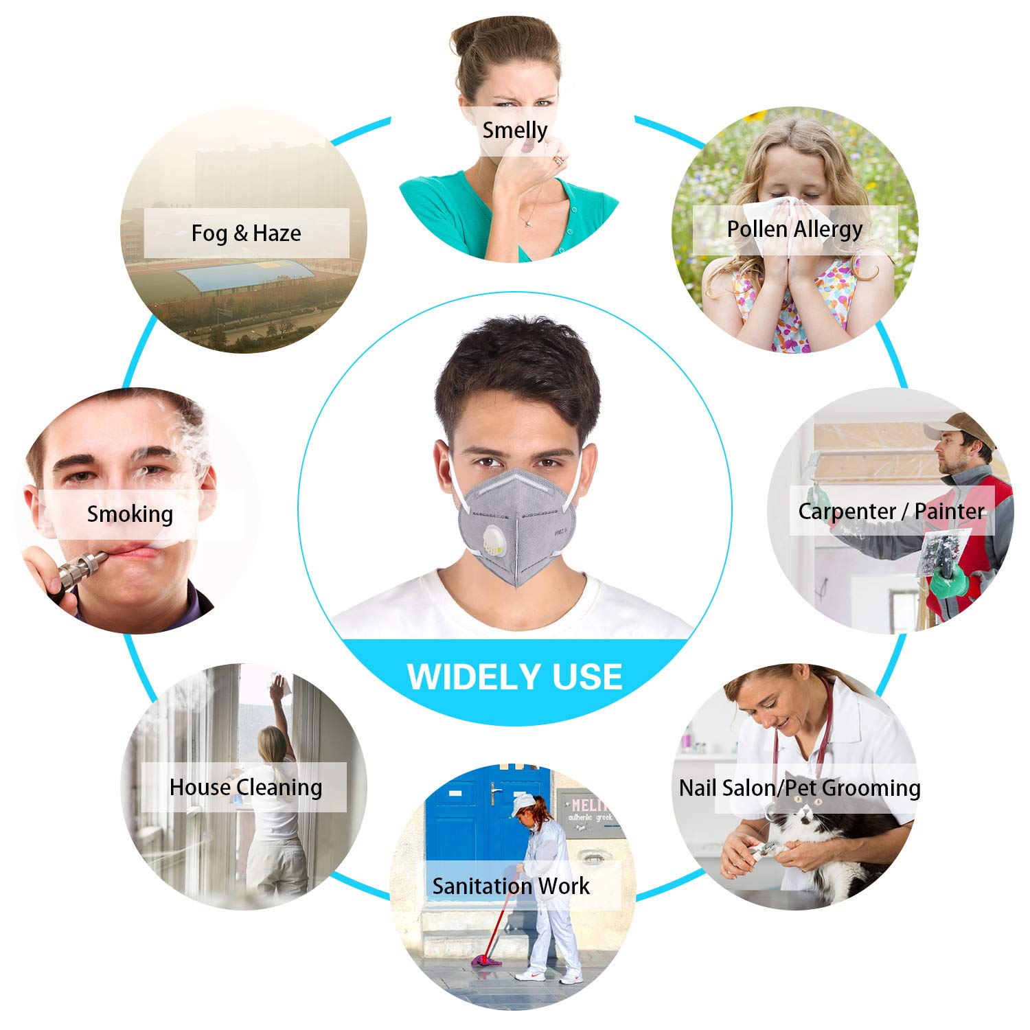 Disposable Dust Mask 20-Pack,ink-topoint Anti Dust Face Masks FFP2 with Filter/Respirator,Adjustable Nosepiece Unisex Fold Flat Dust Masks,Mouth Mask Anti Pollution for Construction,Smoke,Traffic Dust