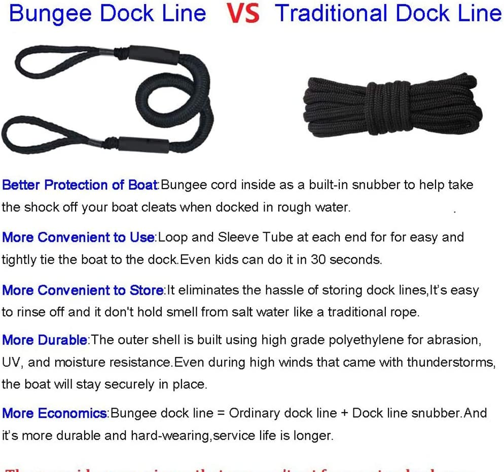 2 Pack Marine Bungee Cord Rope Boat Dock Line Outdoor Shock Absorb Stretchy Anchor Mooring Rope Twisted Braided Rope Dock Ties Cleat Pylon Docking Stretch Snubber Slide Adjust Predator Buoy Line Blue