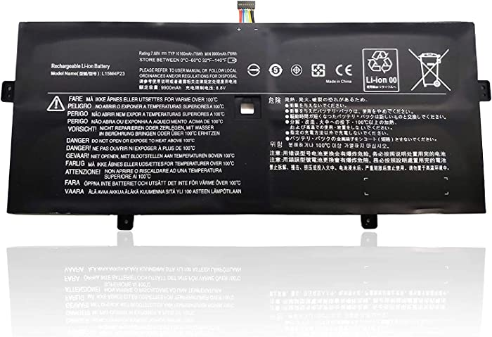 The Best Lenovo Ideapad S340 156 Laptop Skin