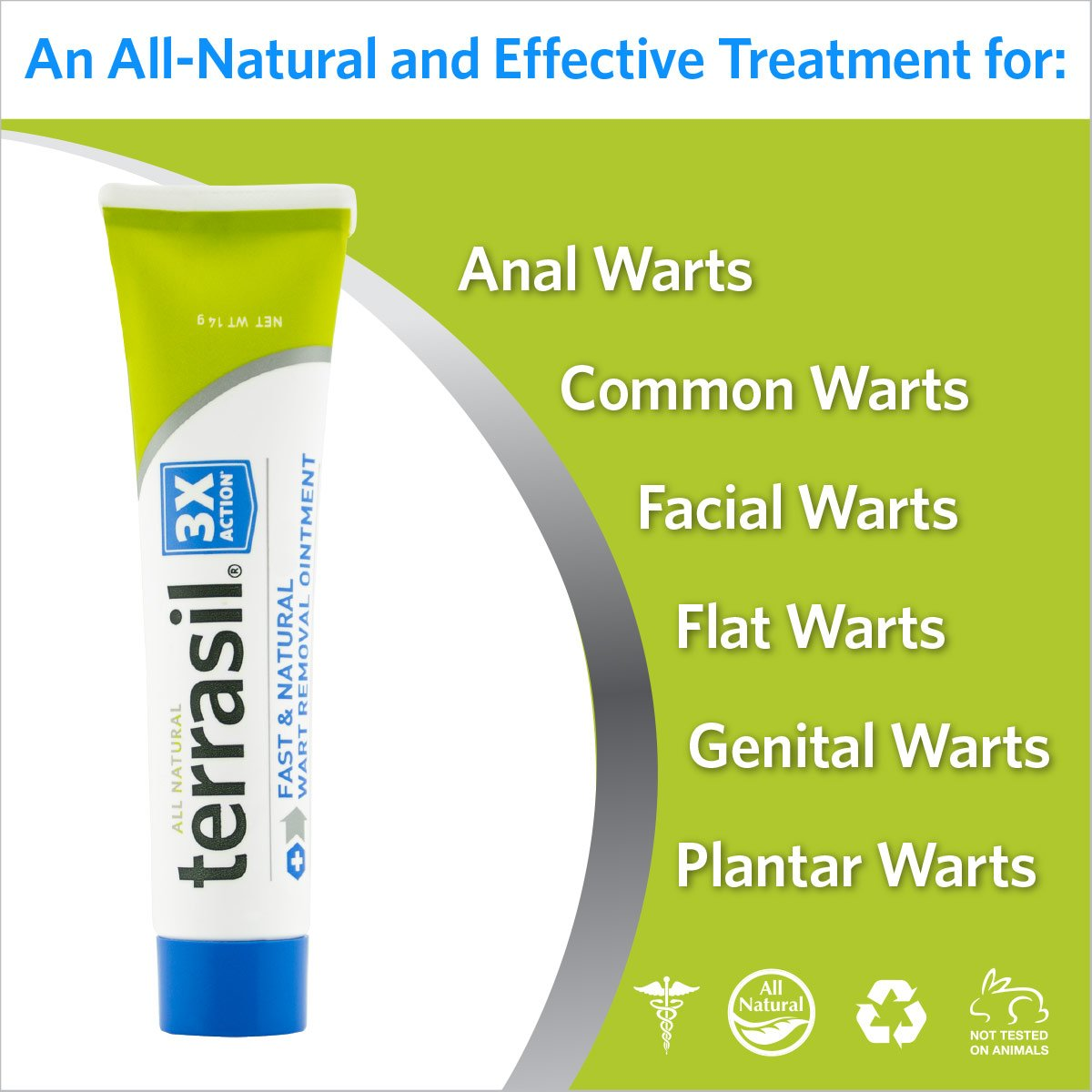 Wart Remover - Safe for Sensitive Skin Dr Recommended 100% Guaranteed All Natural Pain Free Salicylic Acid Free Patented Treatment for Plantar Genital Facial Warts by Terrasil by Aidance Skincare & Topical Solutions (Image #2)