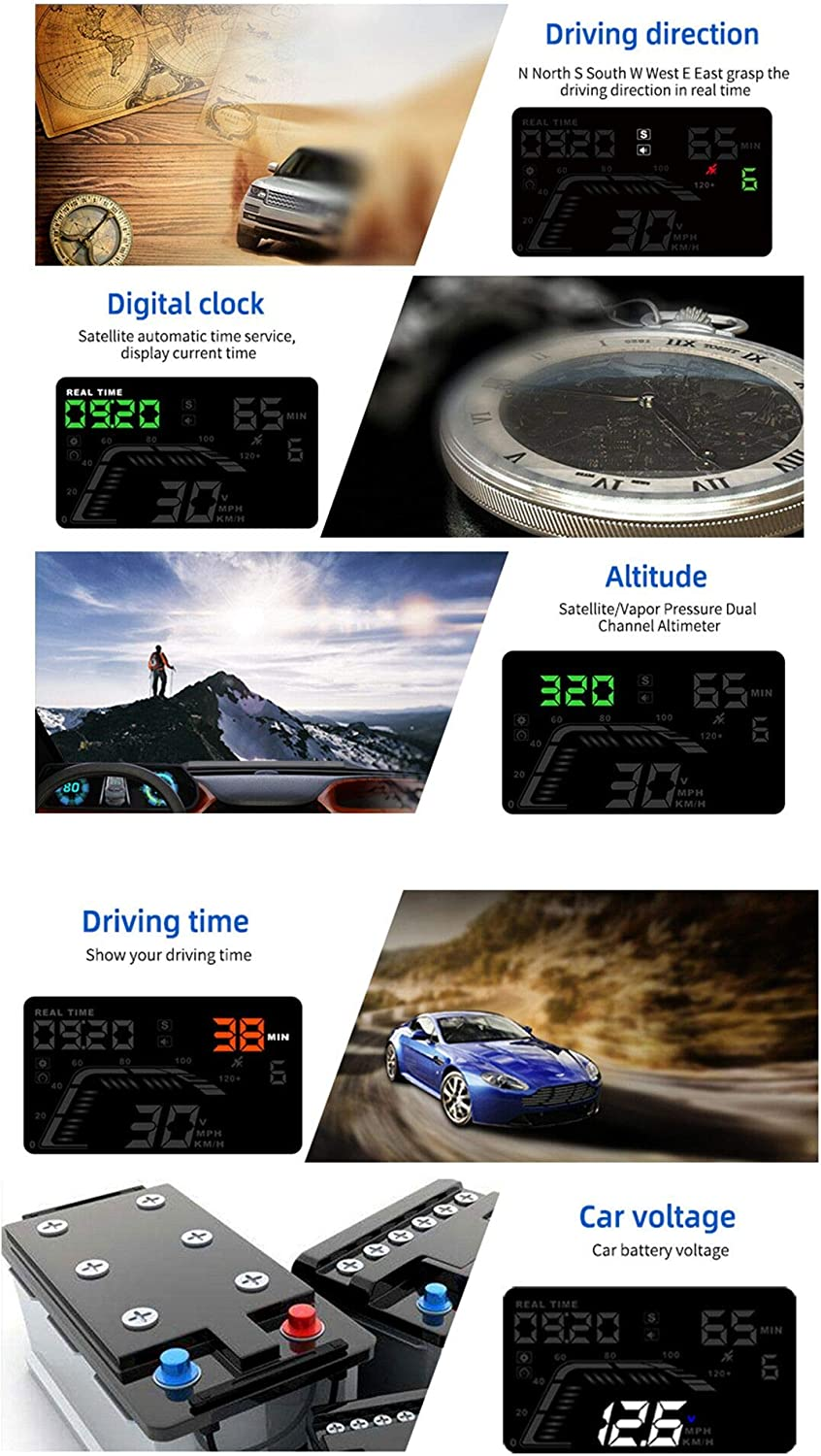 etc ECOOLBUY Upgrade Q7 Car Universal HUD 5.5 HD Screen Head Up Display OBD II//GPS Dual System Support OverSpeed Warning Timer Compass Engine RPM,Mileage
