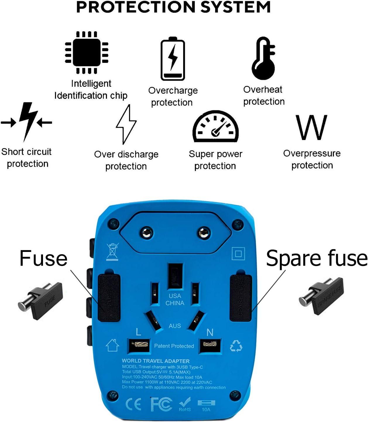 Reisestecker mit 3 USB 1 USB-C /Überspannungsschutz und Notabschaltung bis zu 2400W Stromadapter Für Europa Reiseadapter für über 160 L/änder Weltweit geeignet USA England Asien