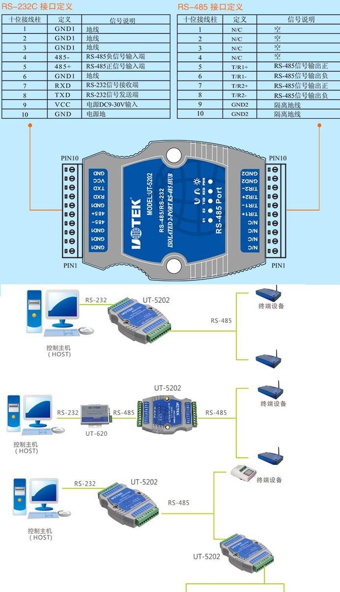 UT-5202 RS485 HUB RS232 / RS485 to 485 2 Port Hub - Buy UT-5202 ...