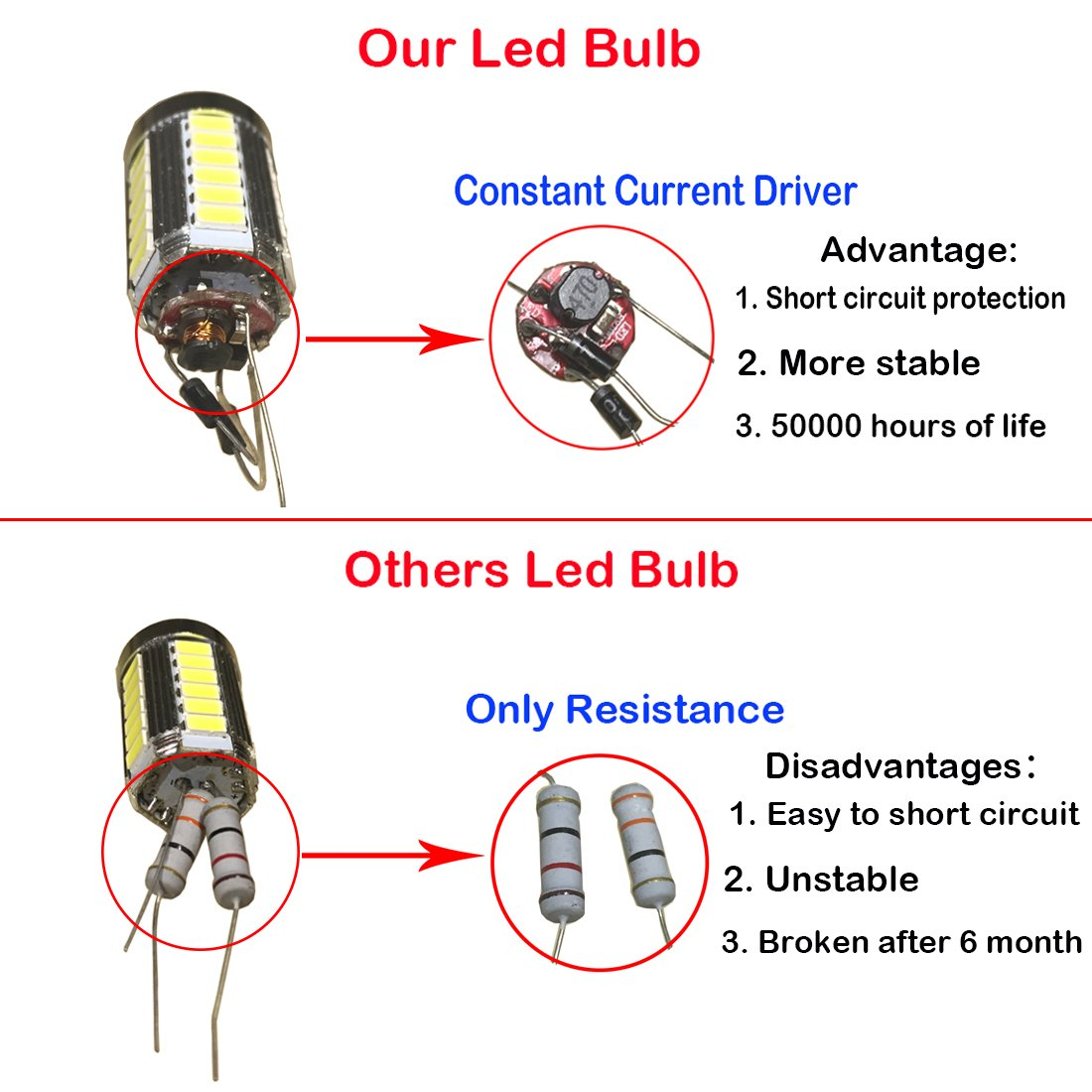 Botepon 4pcs 3157 T25 3056 3156 3057 Led Reverse Light Circuit Series Protection 5630 33 Smd 900 Lumens 8000k Extremely Bright Bulb For Car Backup Lights