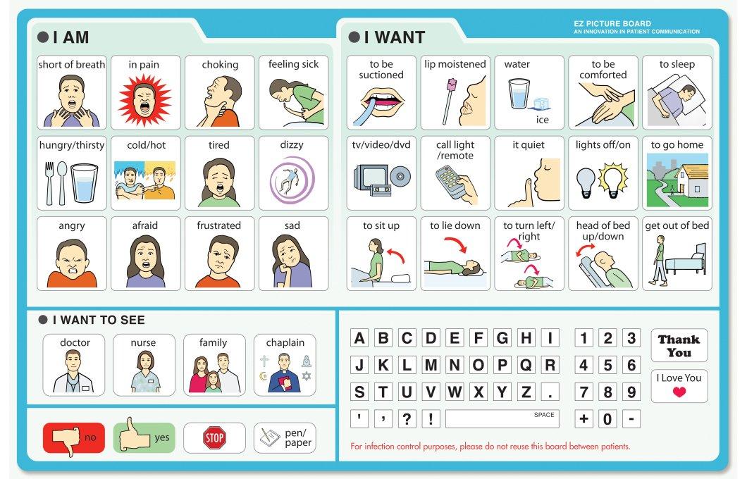 Amazon Ez Patient Communication Board Picture Board Health