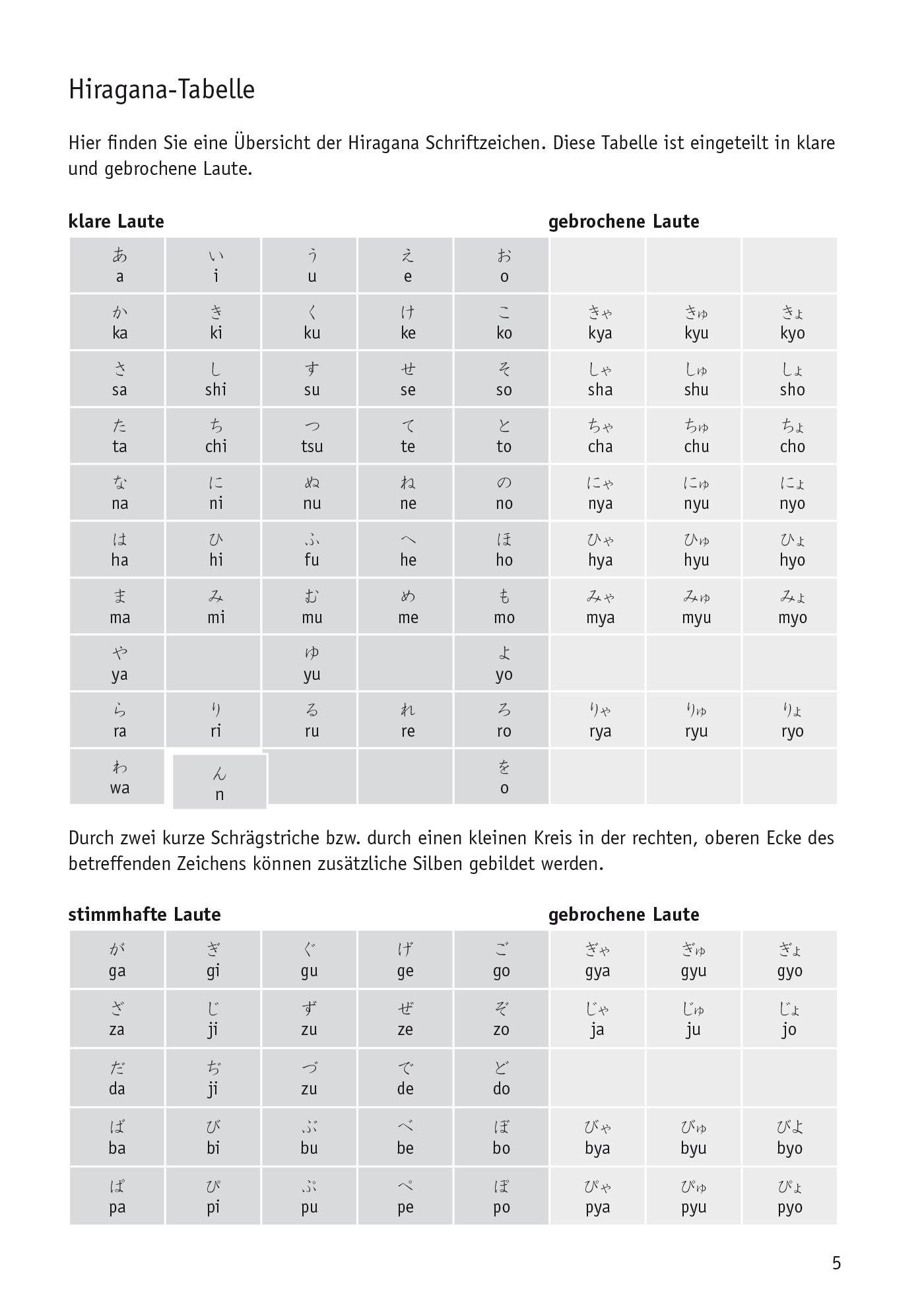 PONS Schreiben üben! Japanisch: Das praktische Schrifttraining ...
