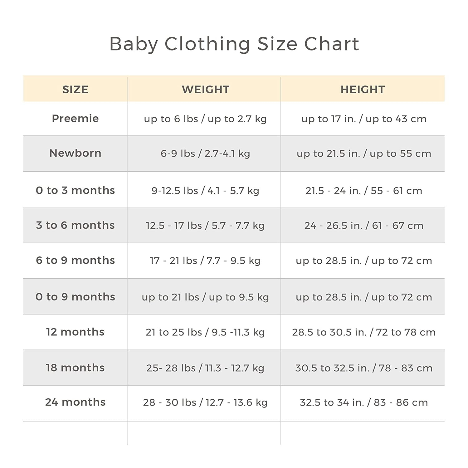 2-Pack Long /& Short Sleeve One-Piece Bodysuits Navy Honey Bee Burts Bees Baby Baby 3-6 Months