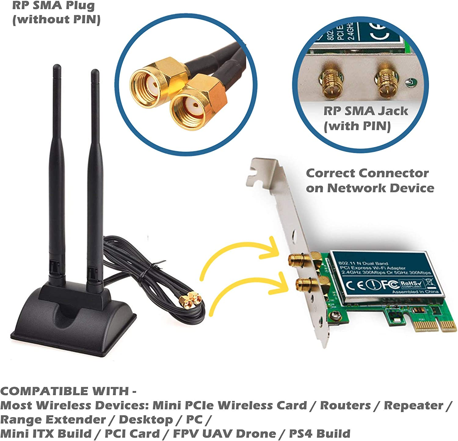 Female to IPX mini PCI 4 inch RP-SMA Male cable antenna