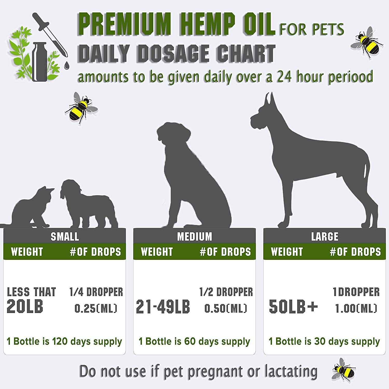 Hemp Oil For Dogs and Cats Natural Full Spectrum Hemp Extract for Pets - Anti-Anxiety Pain Relief - Supports Hip & Joint With-Omega 3, 6 & 9 - 1000MG