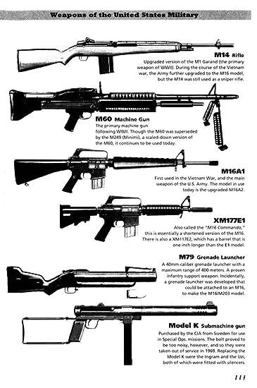 Amazon com: Guns-Military Rifles Charts Fabric Cloth Rolled Wall