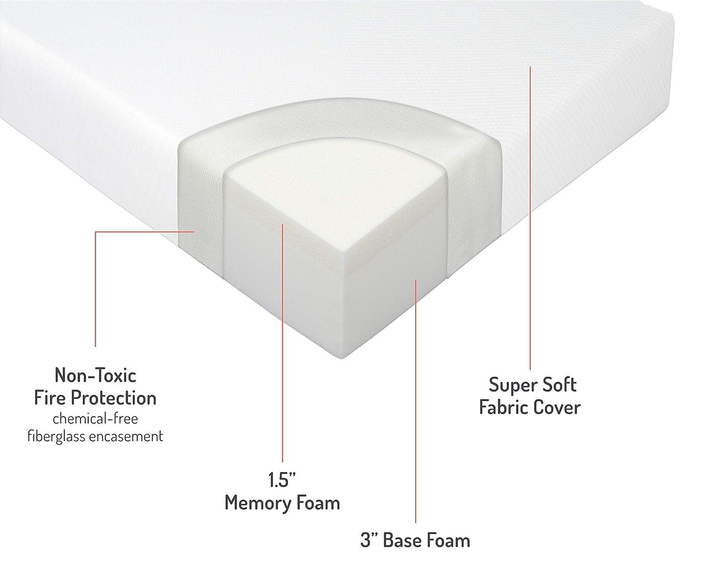 Amazon.com: Milliard - Colchón de repuesto de espuma ...