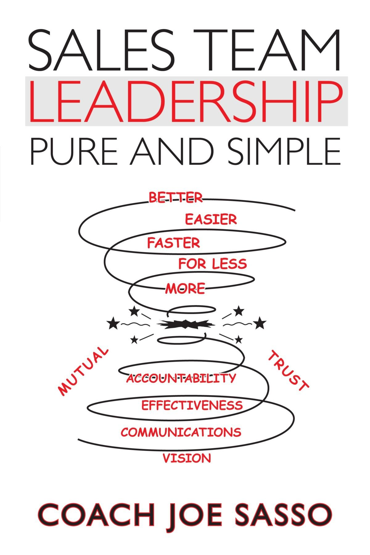 Sales Team Leadership: Pure and Simple pdf epub