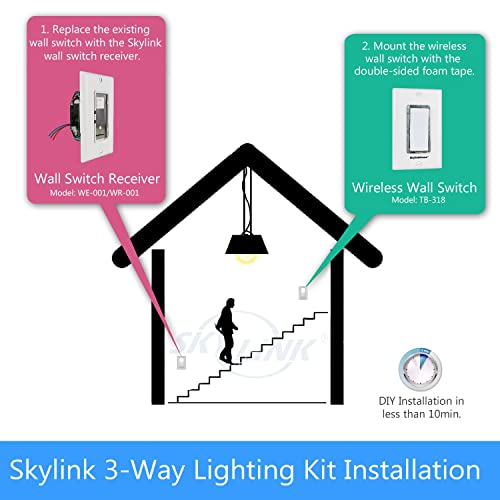 SkylinkHome SK-8, Wireless 3-Way On/Off