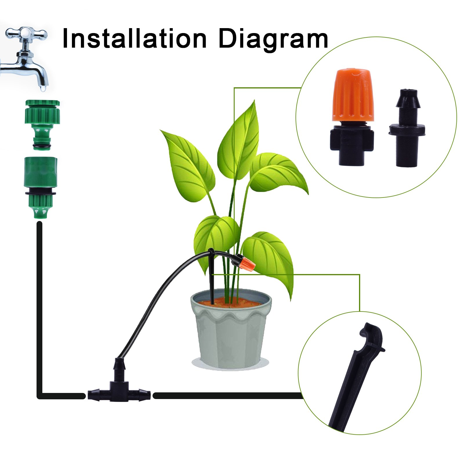 "MIXC 1/4-inch Drip Irrigation Kits Accessories Plant Watering System with 50ft 1/4"" Blank Distribution Tubing Hose, 20pcs Misters, 39pcs Barbed Fittings, Support Stakes, Quick Adapter, Model: GG0B"
