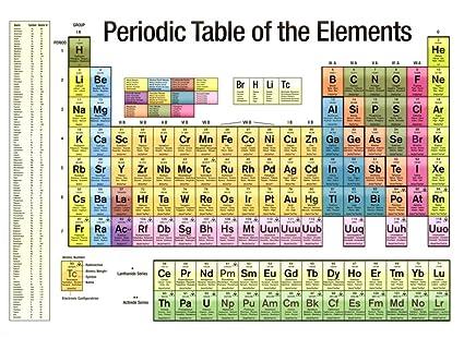 Amazon periodic table of the elements white scientific chart periodic table of the elements white scientific chart poster print mini poster mini poster print urtaz Choice Image