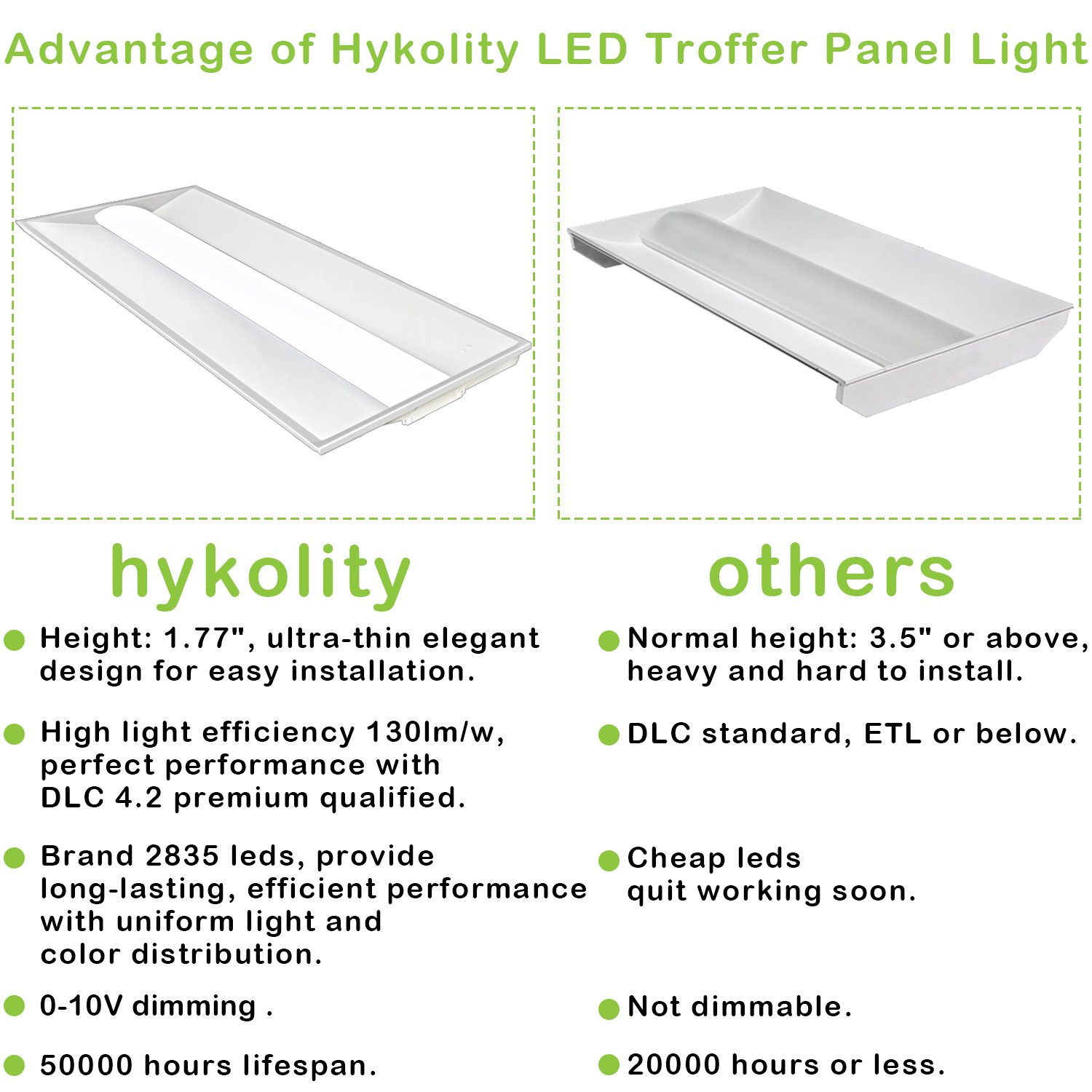Hykolity Architectural Led Troffer 2x4 Ft 50w 6500lm 4000k 0 10v Wiring Diagram Dimmable Volumetric Drop Ceiling Panel Light Eligible For Rebate Program3