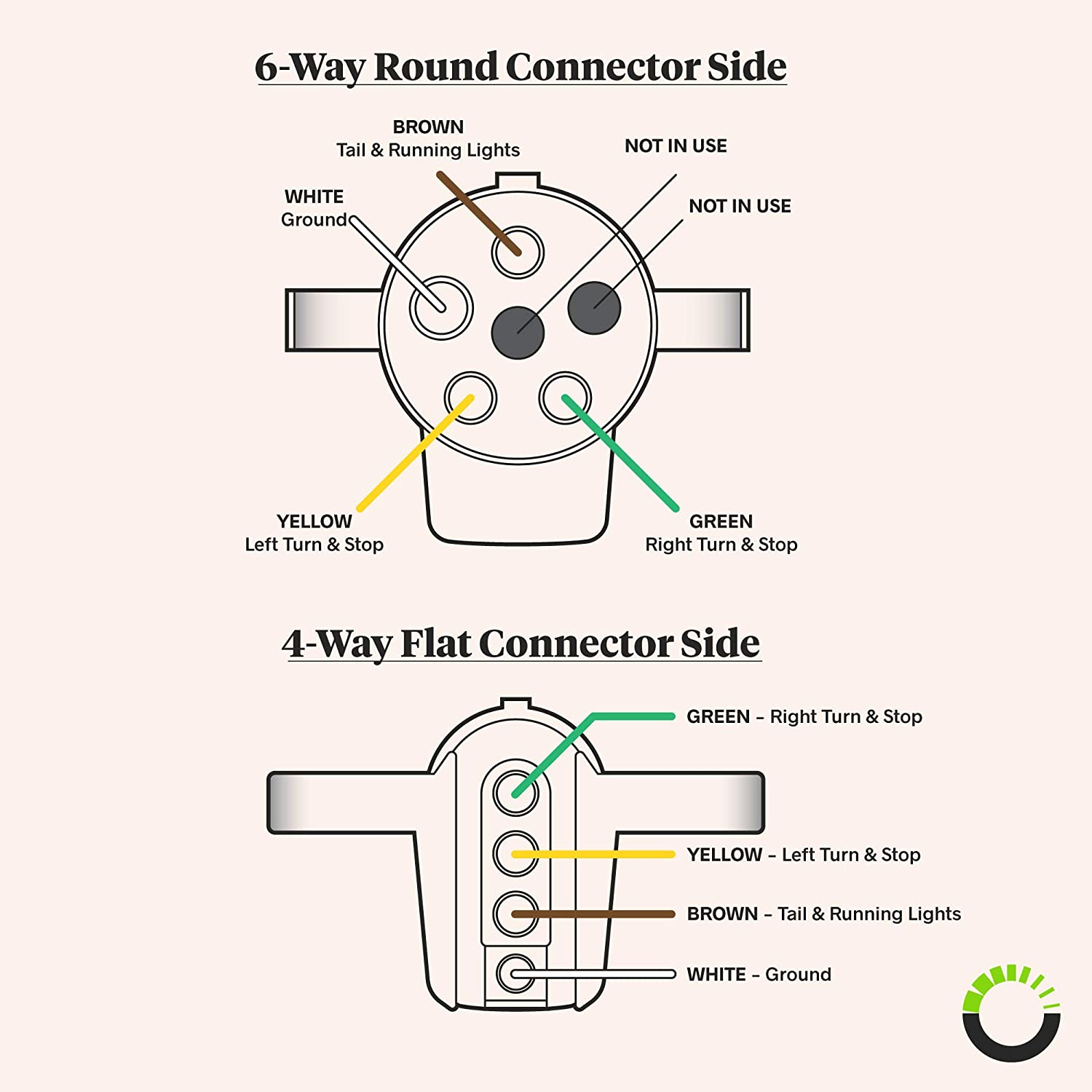 Online Led Store 6 Way Round To 4 Flat Trailer Adapter Nickel Wiring Diagram Plated Copper Terminals