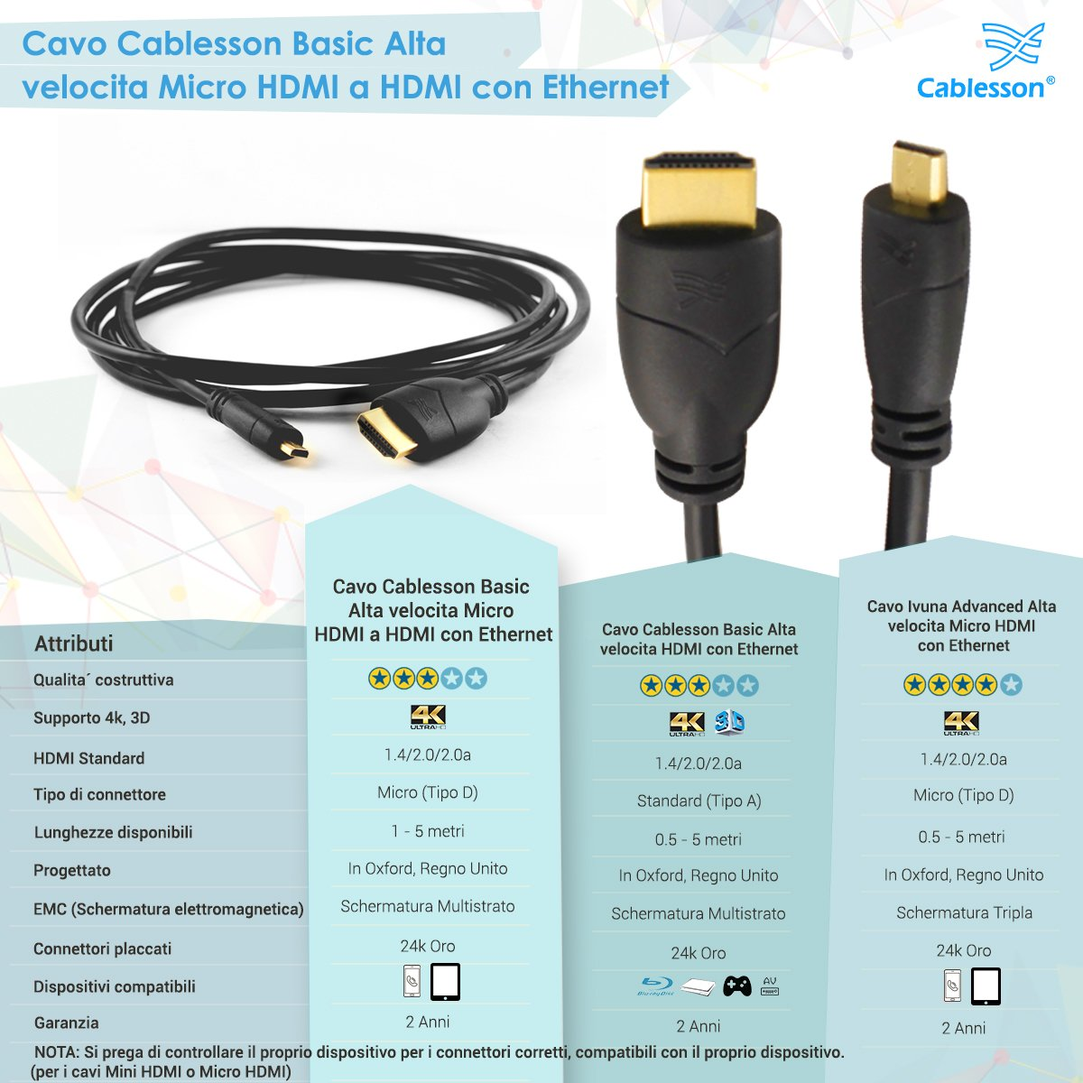 LCD PS4 Cablesson Basics 5m Cavo ad alta velocit/á con Ethernet - 4K. Oro cavo HDMI con Ethernet compatibilit/á FULL HD 2160p 1080p SKY HD ultima versione 2.0//1.4a, 21Gbps PLASMA /& LED TVs