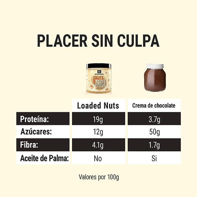 Crema De Cacahuete Loaded Nuts | Crema De Cacahuete Con Chocolate Premium | Sin Aceite De Palma | Fuente De Proteínas | Chocolate Blanco | THE PROTEIN ...