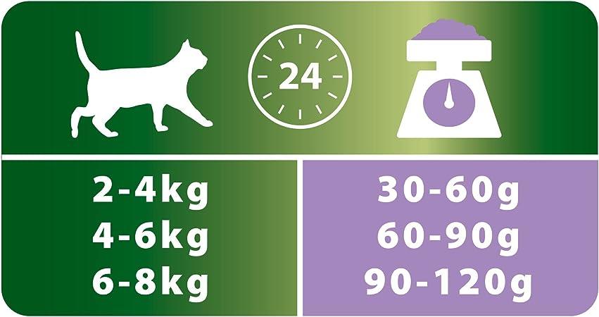 Purina ProPlan pienso para Gato Esterilizado Pavo 8 x 400 g