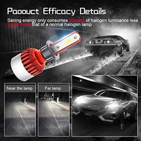 Amazon.com: LAIMAIK Car Light H3 LED Headlight Bulbs Conversion Kit COB Chips 12000LM 6500K Cool White 72W - 2 Year Warranty: Automotive