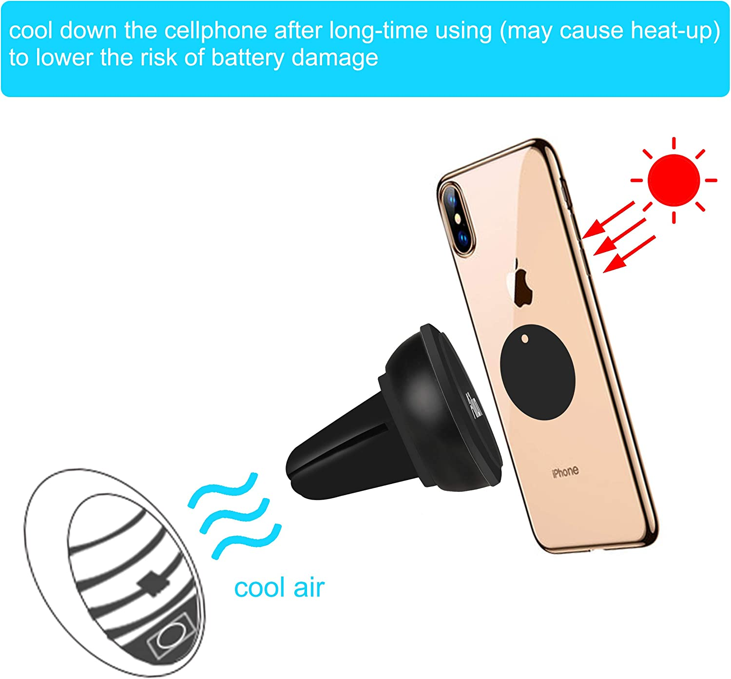 Ailun Car Phone Mount Round Magnet Mount Air Vent Magnetic Holder for iPhone 11//11 Pro//11 Pro Max//X Xs XR Xs Max Galaxy s20 s20 S20Ultra S10 Plus Note 10 and Other Smartphones Tablets Black