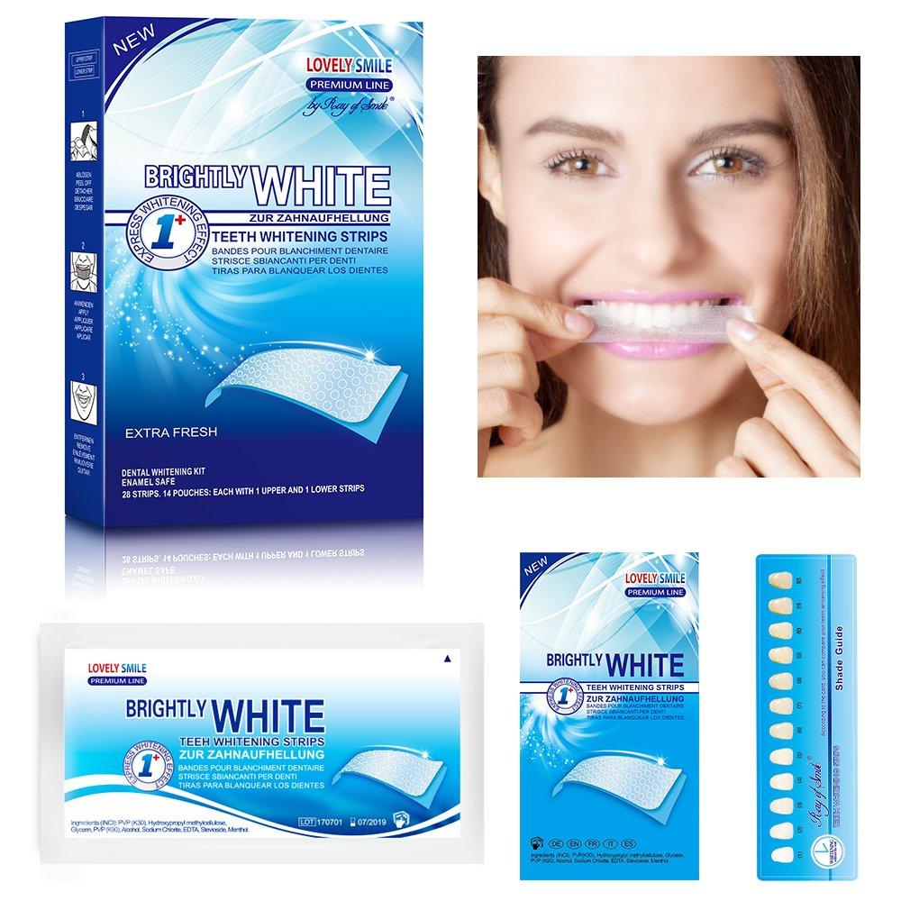 Vos dents sont jaunes ? Retrouvez votre sourire blanc