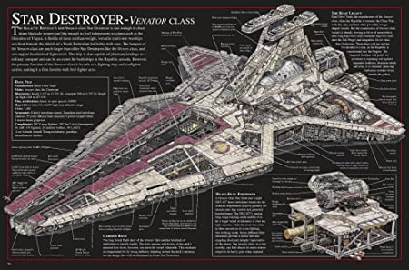 The Museum Outlet Charts Of Venator Class Star Destroyer A3