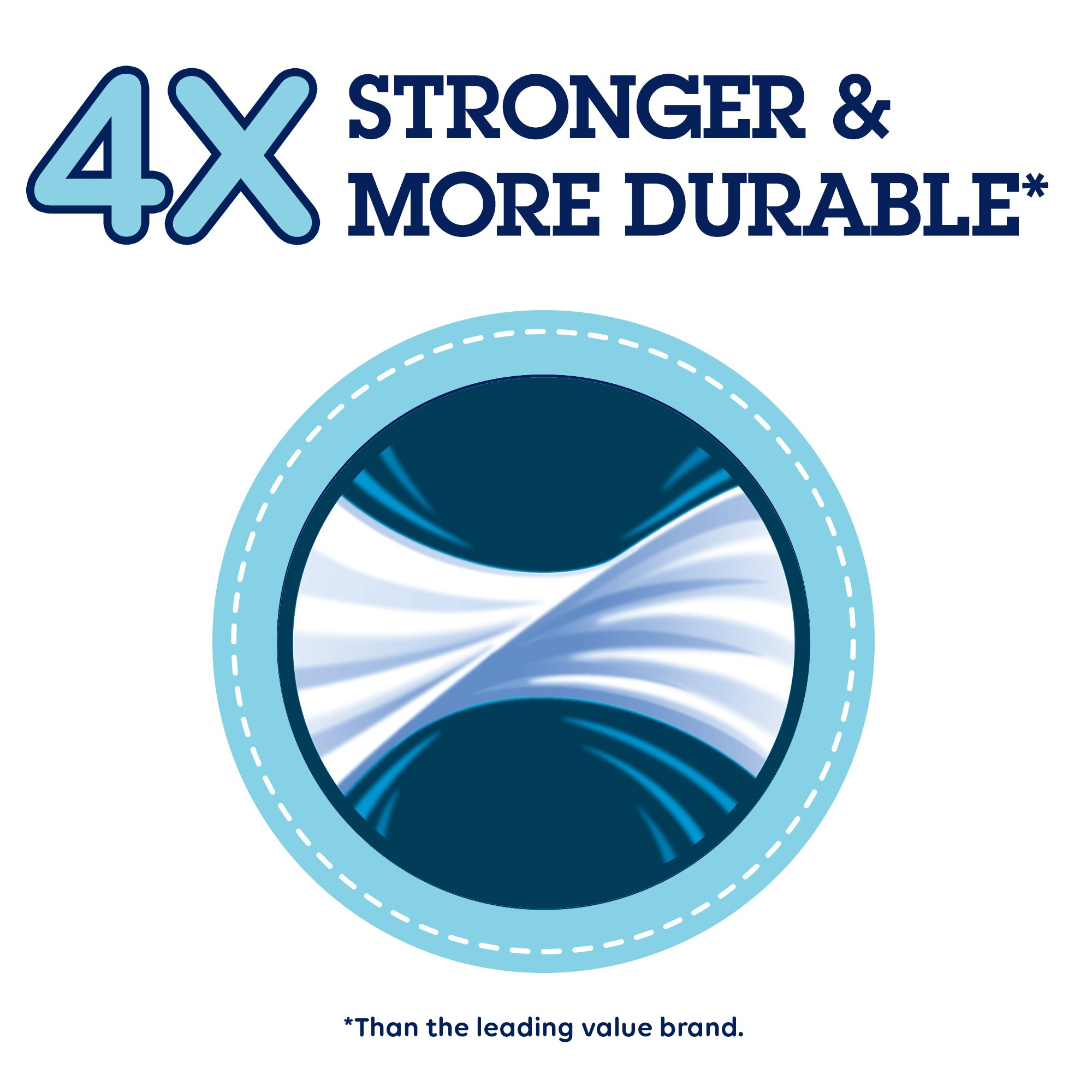 Quilted Northern Ultra Soft & Strong Toilet Paper, 48 Double Rolls, 164 2-Ply Sheets Per Roll by Quilted Northern (Image #6)