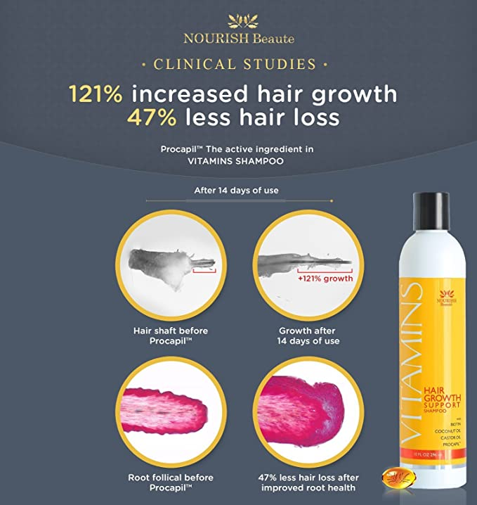 SAVE ON 4 Bottles - Premium Hair Loss Shampoo & Conditioner Set- Organic DHT Blocker - GUARANTEED to Promote Growth and Reduce Thinning w/ Argan Oil, ...