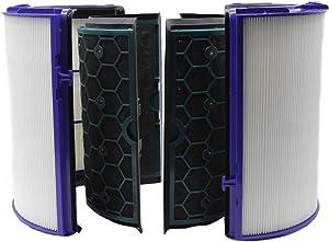 Green Label Kit de Repuesto Filtro HEPA de 360 Grados y Filtro Interior de Carbón Activado para Purificadores de Aire Dyson HP04, TP04, DP04. Reemplaza a 968708-04