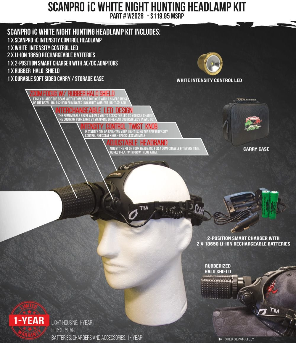 Wicked Lights ScanPro IC Night Hunting Headlamp with WHITE Intensity Control LED for coyote, predator, and hog hunting by Wicked Lights (Image #2)