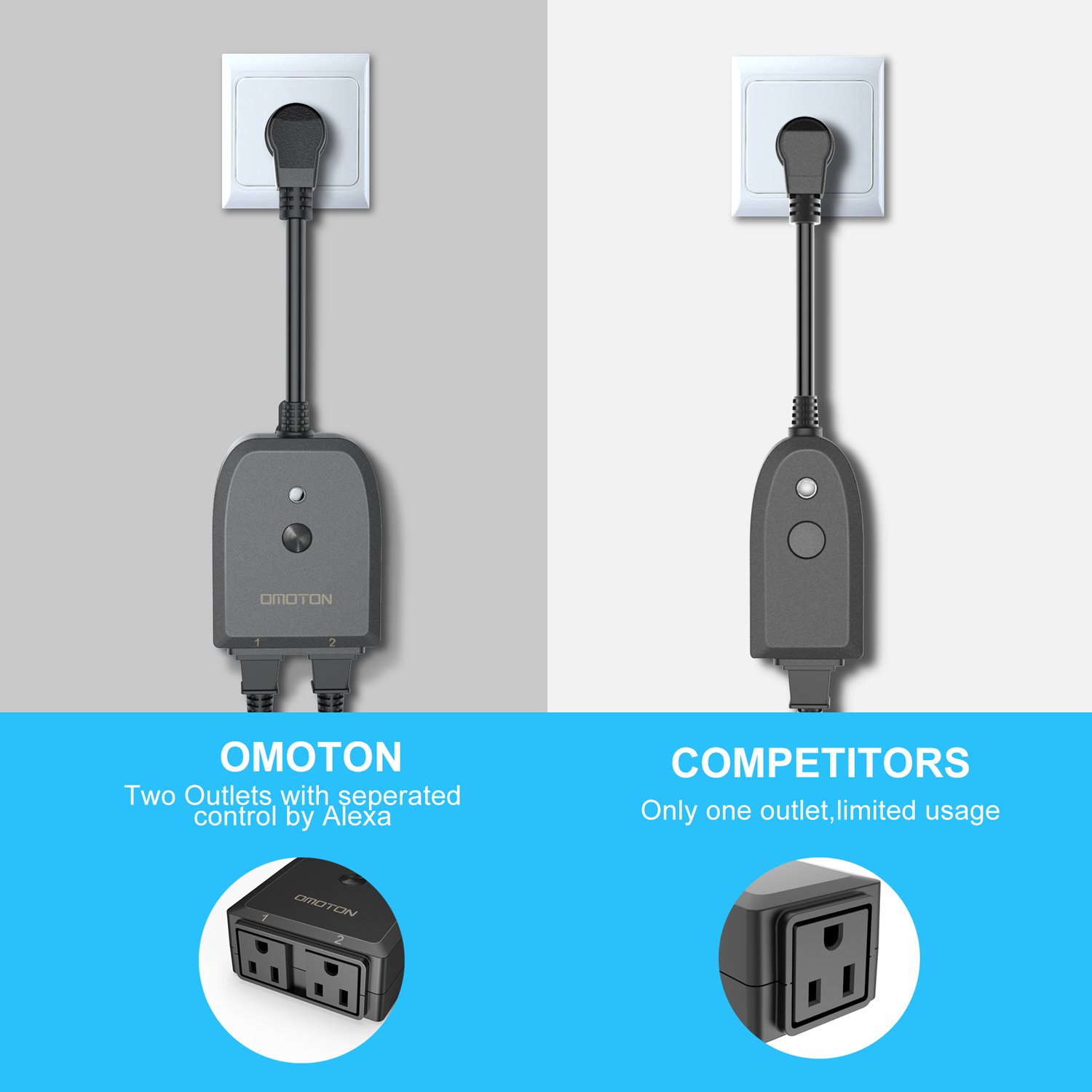 Outdoor Smart Plug, OMOTON Outdoor Wi-Fi Outlet Wireless Socket ...
