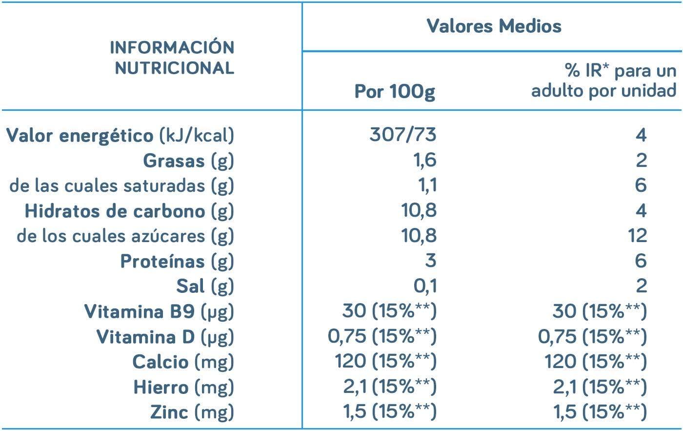 Actimel Natural, 14 x 100ml
