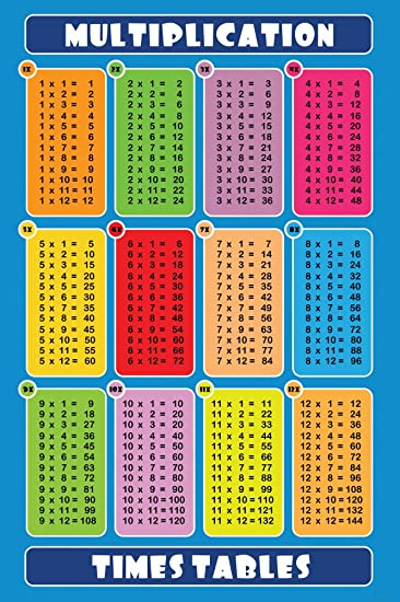 Amazing Multiplication Table Ideas   Resume Samples U0026 Writing .