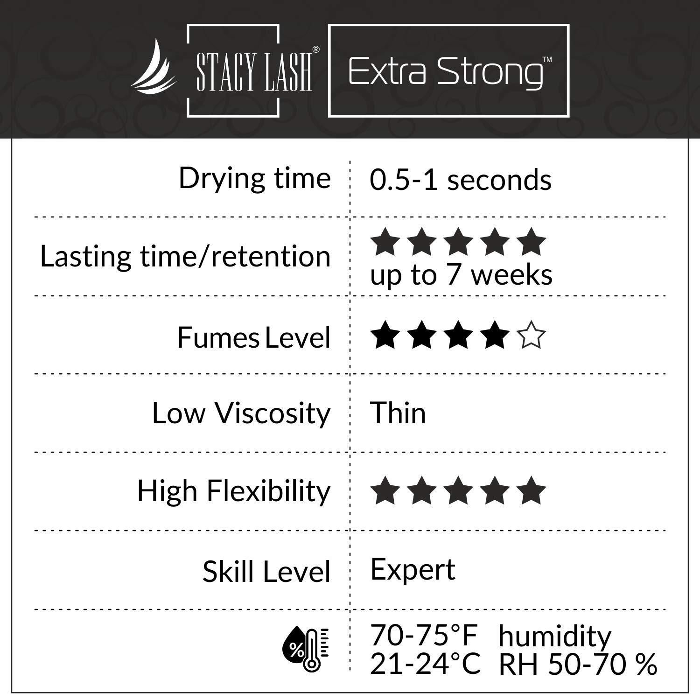 280f5b16630 Amazon.com : EXTRA STRONG Eyelash Extension Glue - Stacy Lash 5 ml / 1 Sec  Drying time/Retention - 7 weeks/Maximum Bonding Power/Professional Use Only  Black ...