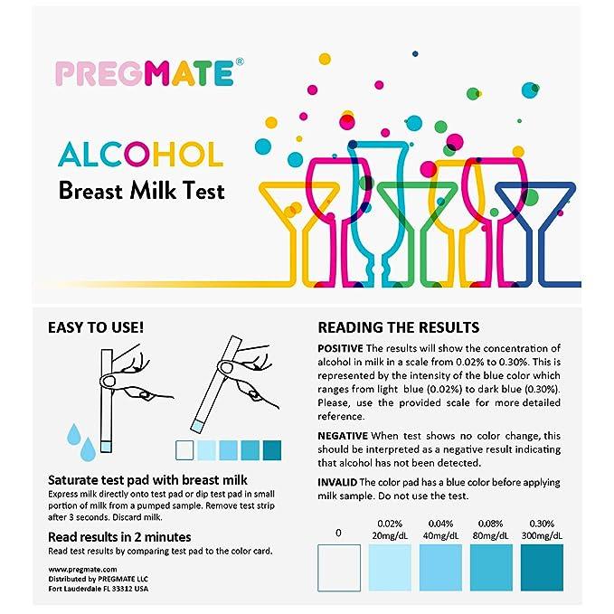 Tiras de prueba de leche materna con alcohol PREGMATE, prueba de ...