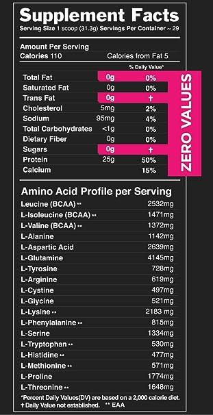 Sascha Fitness - Aislado de Proteína de Suero Hidrolizado (907 gr, Chocolate)