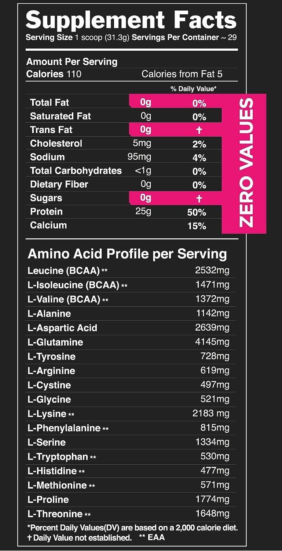 Sascha Fitness - Aislado de Proteína de Suero Hidrolizado (907 gr , Chocolate)