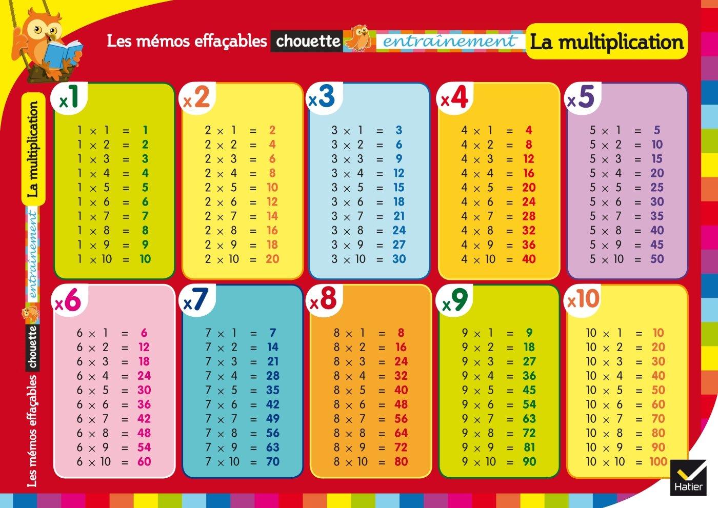 Les mémos effaçables - La Multiplication (Chouette Entraînement