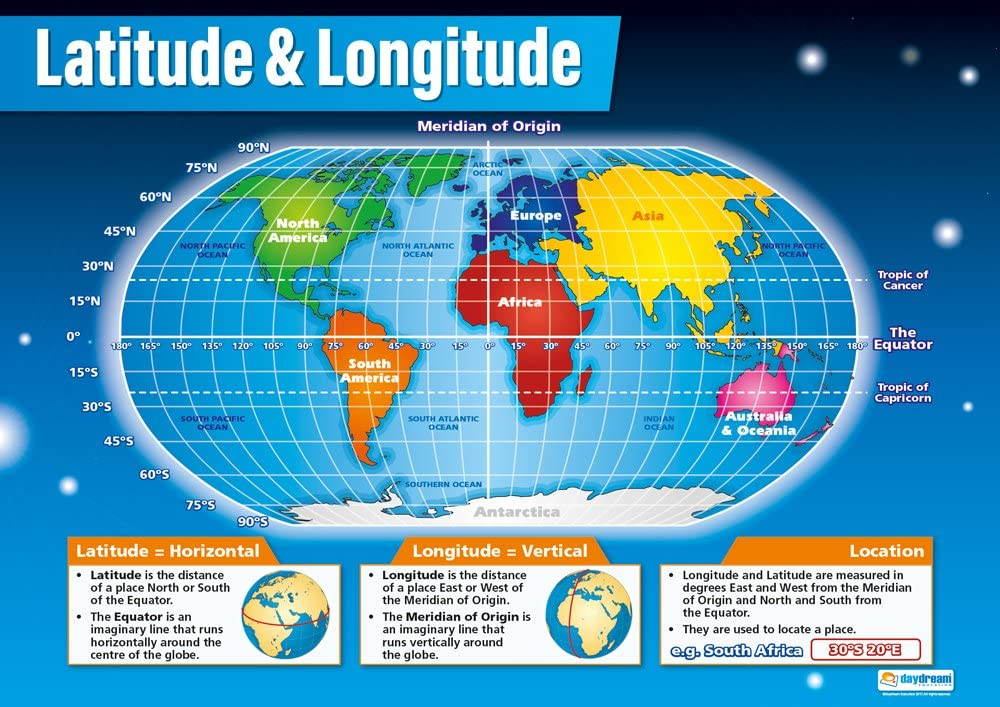 """Latitude & Longitude 