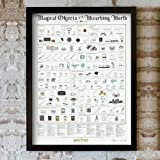Magical Objects of the Wizarding World Poster (18 X 24) by Pop Chart Lab